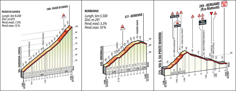 Il Lombardia 2014 Preview