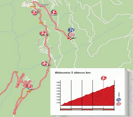 C-Cycling.com Vuelta a España 2015 Preview and Favorites